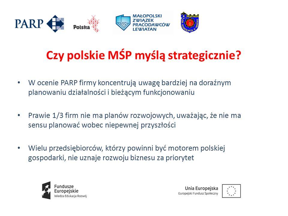 Czy polskie MŚP myślą strategicznie.