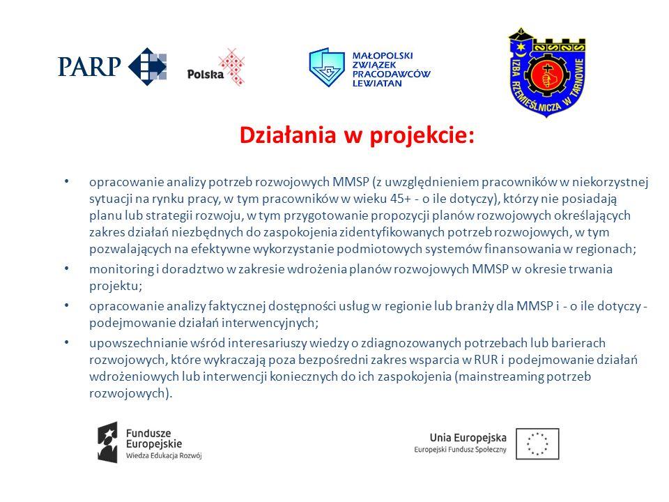 Małopolski Związek Pracodawców Lewiatan w Krakowie oraz Partnerzy: Konfederacja Lewiatan, Wszechnica UJ, Grupa Doradcza Projekt oraz Woj.