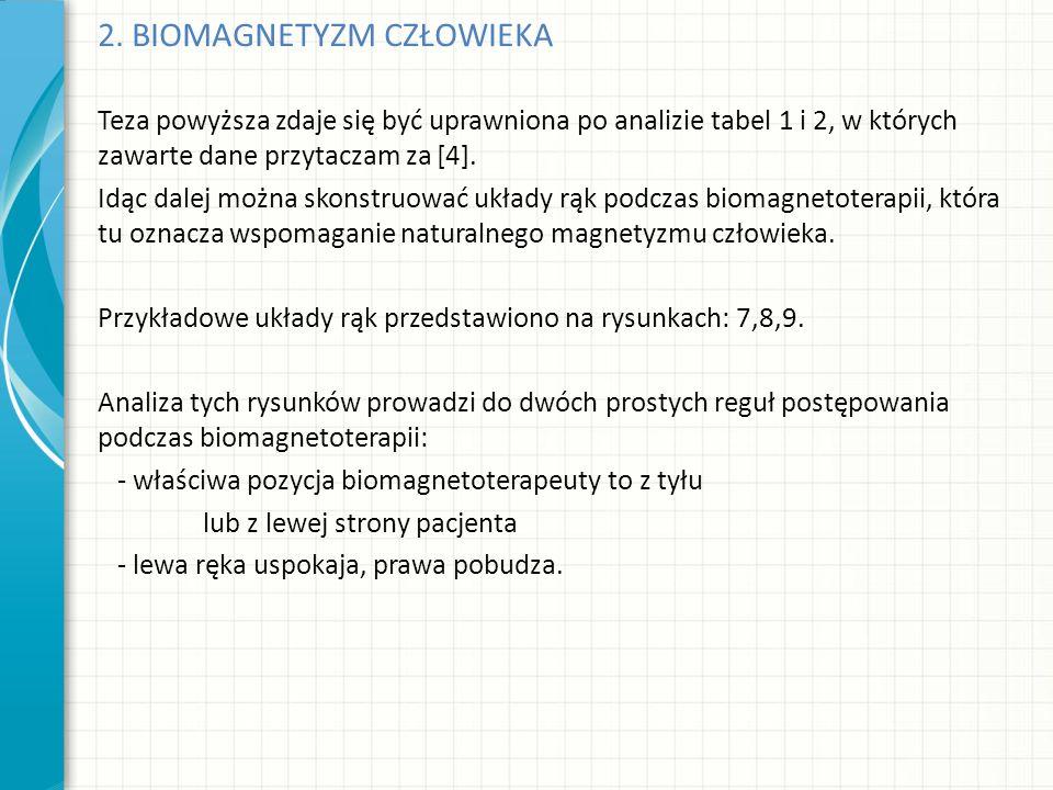 2. BIOMAGNETYZM CZŁOWIEKA Teza powyższa zdaje się być uprawniona po analizie tabel 1 i 2, w których zawarte dane przytaczam za [4]. Idąc dalej można s