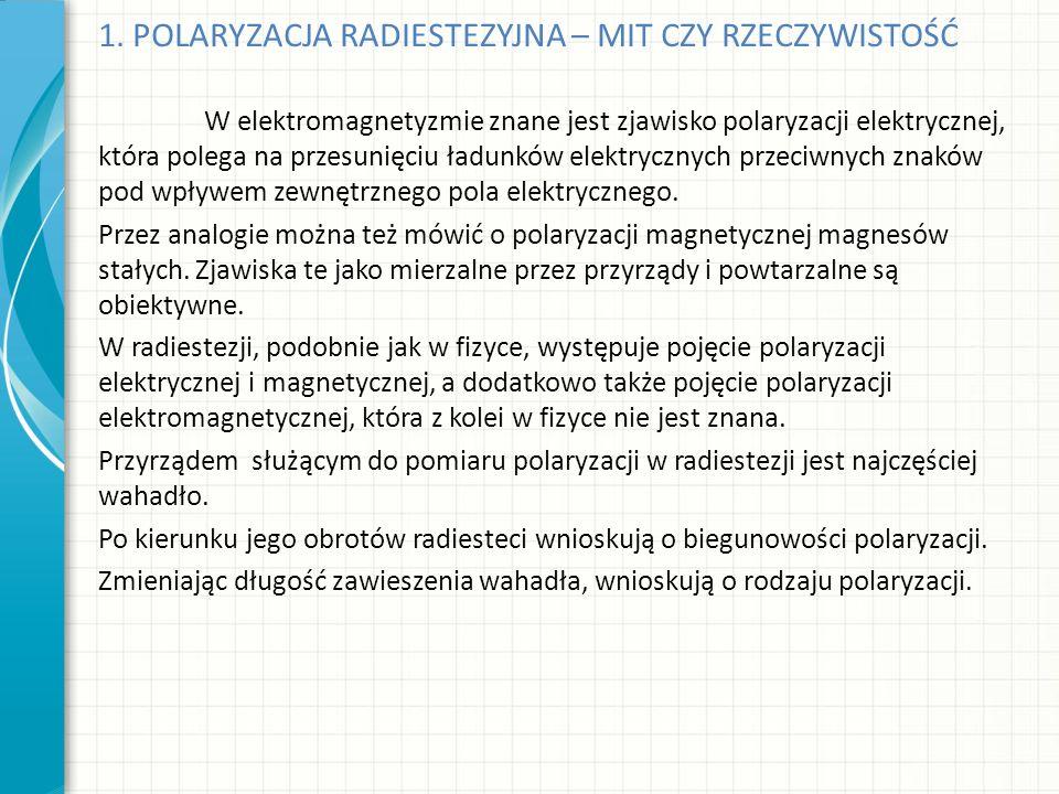 2.BIOMAGNETYZM CZŁOWIEKA Rysunek 6.