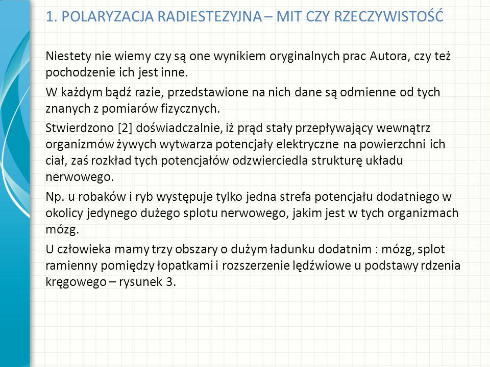 2. BIOMAGNETYZM CZŁOWIEKA Rysunek 7. PRZYKŁADOWE UKŁADY RĄK PODCZAS BIOMAGNETOTERAPII