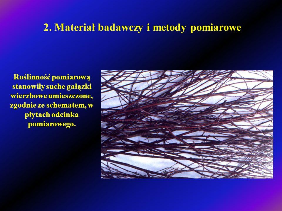 2. Materiał badawczy i metody pomiarowe Badania wykonano na roślinności sztywnej, wysokiej.