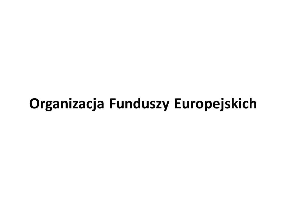 Organizacja Funduszy Europejskich