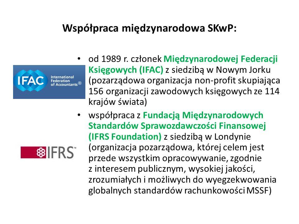 Współpraca międzynarodowa SKwP: od 1989 r. członek Międzynarodowej Federacji Księgowych (IFAC) z siedzibą w Nowym Jorku (pozarządowa organizacja non-p