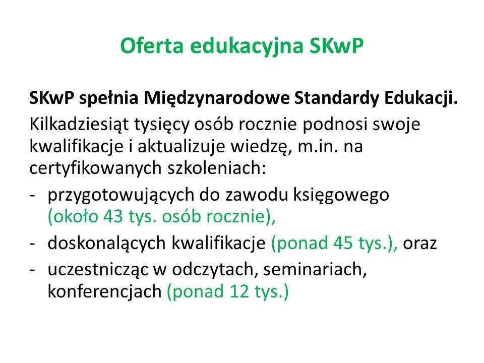 Oferta edukacyjna SKwP SKwP spełnia Międzynarodowe Standardy Edukacji. Kilkadziesiąt tysięcy osób rocznie podnosi swoje kwalifikacje i aktualizuje wie