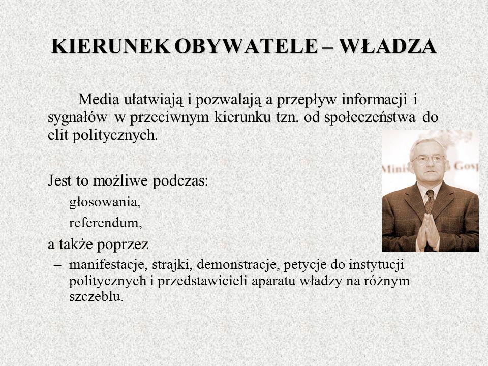KIERUNEK WŁADZA – OBYWATELE Media służą do transmisji komunikatorów politycznych z góry do dołu tzn. od polityków do obywateli. Komunikowanie odbywa s