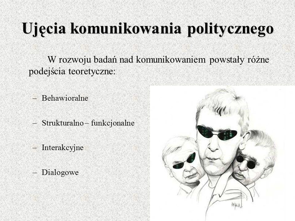 """Geneza pojęcia komunikowania politycznego Pojęcie komunikowania politycznego pojawiło się w II połowie XX w., wcześniej używano słowa """"propaganda"""" Uzn"""