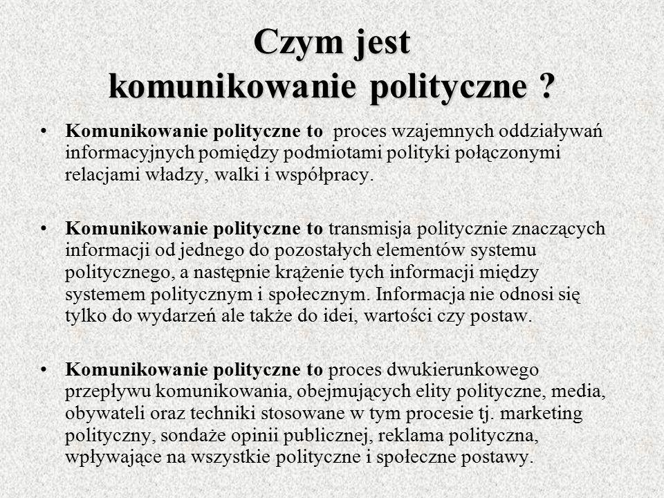 Ujęcia komunikowania politycznego W rozwoju badań nad komunikowaniem powstały różne podejścia teoretyczne: –Behawioralne –Strukturalno – funkcjonalne
