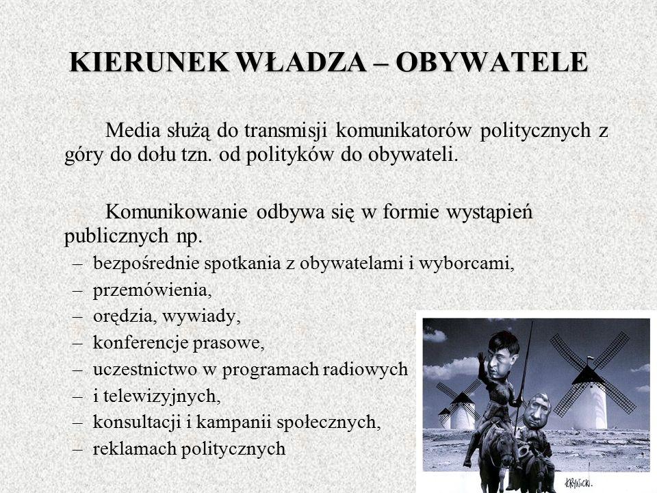 Kierunki komunikacji politycznej W komunikacji politycznej przebiegającym w systemie demokratycznym wyróżniamy 3 kierunki przepływu komunikatów: 1.KIE