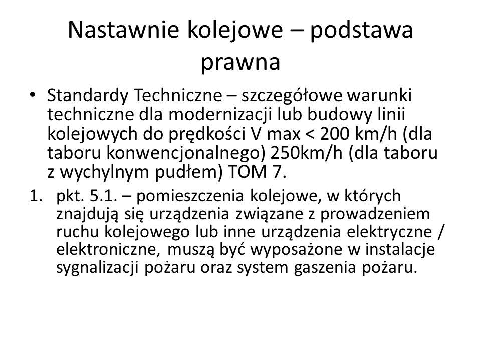 Nastawnie kolejowe – podstawa prawna Standardy Techniczne – szczegółowe warunki techniczne dla modernizacji lub budowy linii kolejowych do prędkości V max < 200 km/h (dla taboru konwencjonalnego) 250km/h (dla taboru z wychylnym pudłem) TOM 7.