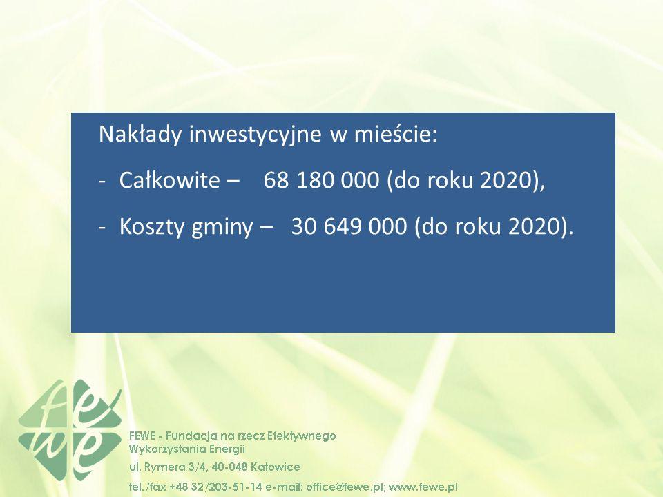 Nakłady inwestycyjne w mieście: -Całkowite – 68 180 000 (do roku 2020), -Koszty gminy – 30 649 000 (do roku 2020).