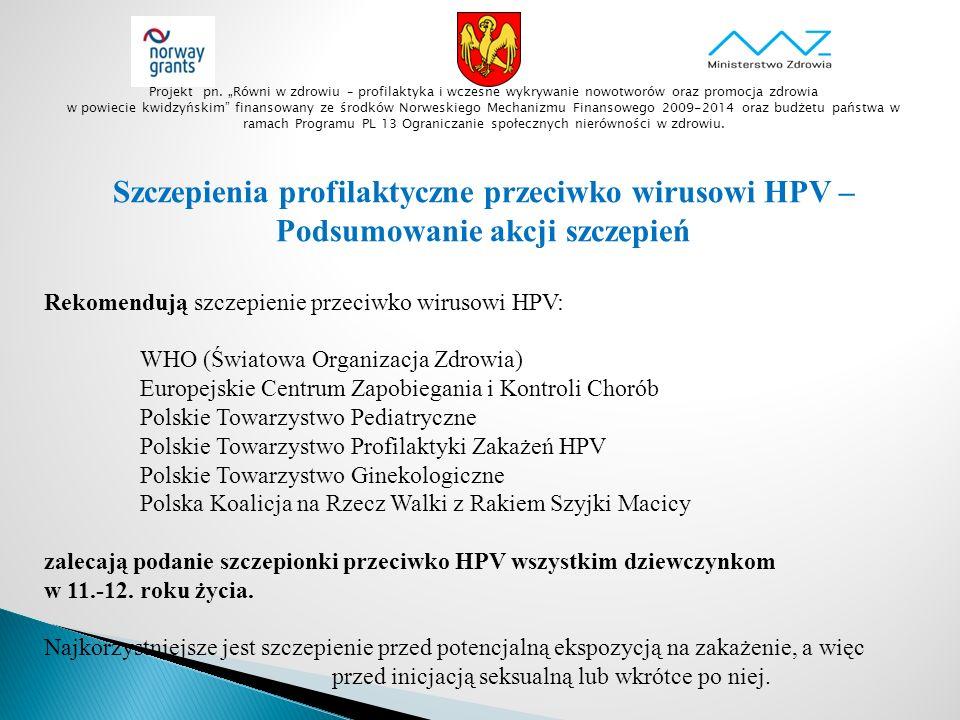 Szczepienia profilaktyczne przeciwko wirusowi HPV – Podsumowanie akcji szczepień  Szczepienia wykonywano szczepionką Silgard firmy MSD skierowaną przeciwko typom 6,11, 16 i 18 wirusa brodawczaka ludzkiego (HPV) Projekt pn.