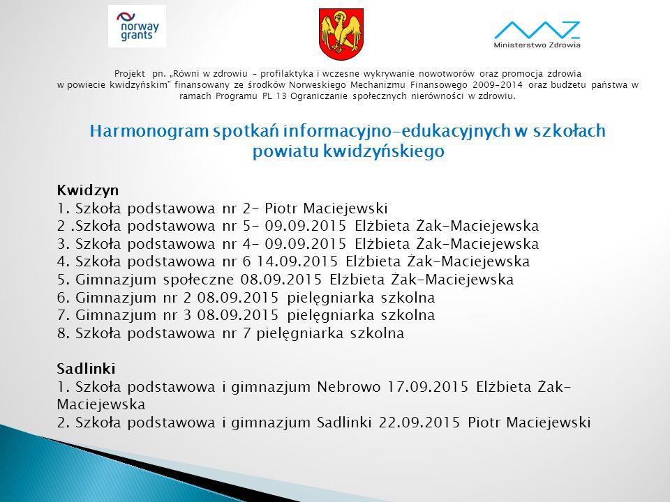 Ryjewo 1.Szkoła podstawowa w Straszewie 08.092015 pielęgniarka szkolna 2.