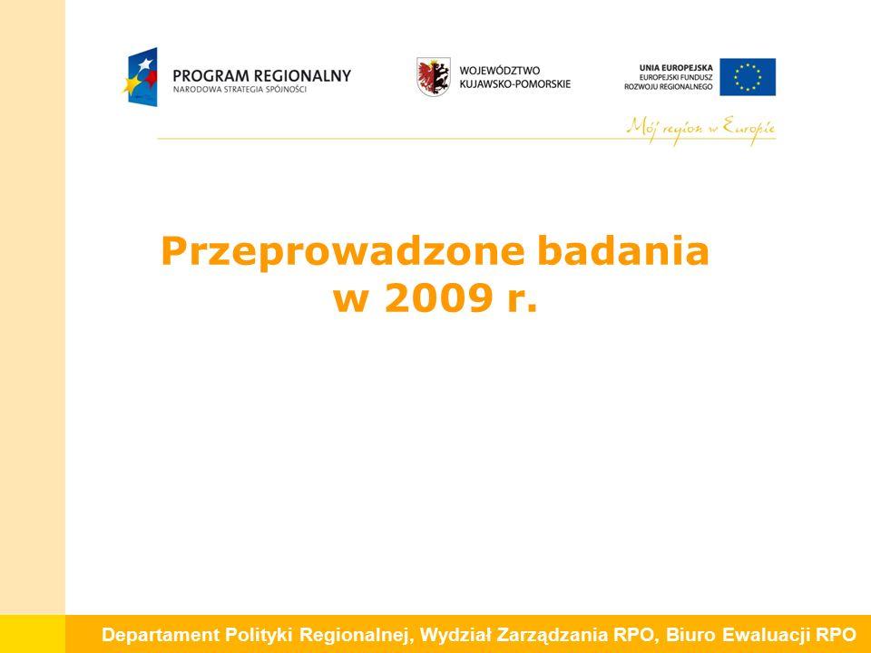 Departament Polityki Regionalnej, Wydział Zarządzania RPO, Biuro Ewaluacji RPO 1.Ocena potencjału rynkowego marki Regionalnego Programu Operacyjnego Województwa Kujawsko-Pomorskiego na lata 2007-2013 2.Bariery i trudności ograniczające skuteczne aplikowanie o środki z RPO WK-P na lata 2007-2013 3.Ocena systemu kryteriów wyboru projektów zastosowanych w Regionalnym Programie Operacyjnym Województwa Kujawsko- Pomorskiego 4.Ocena dotychczasowych działań informacyjnych i promocyjnych prowadzonych przez IZ RPO 5.Ocena wdrażania pakietu antykryzysowego w aspekcie zastosowanych rozwiązań w ramach Regionalnego Programu Operacyjnego Województwa Kujawsko-Pomorskiego