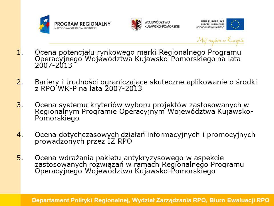 Departament Polityki Regionalnej, Wydział Zarządzania RPO, Biuro Ewaluacji RPO Liczba rekomendacji w poszczególnych badaniach ewaluacyjnych