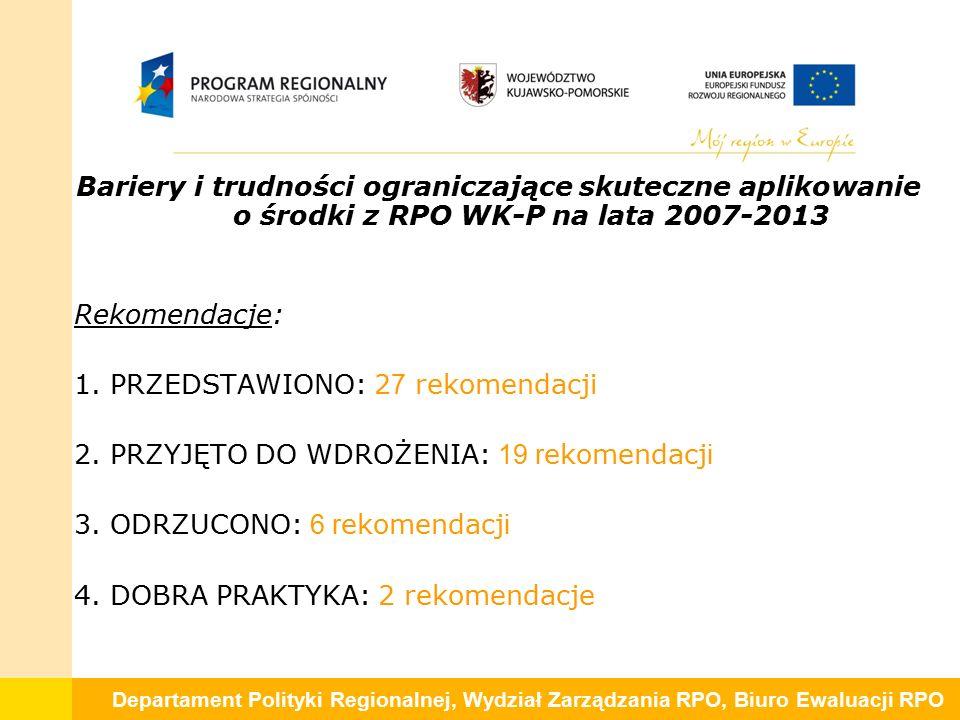 Departament Polityki Regionalnej, Wydział Zarządzania RPO, Biuro Ewaluacji RPO Dziękuję za uwagę Jolanta Rudnicka Biuro Ewaluacji RPO 17