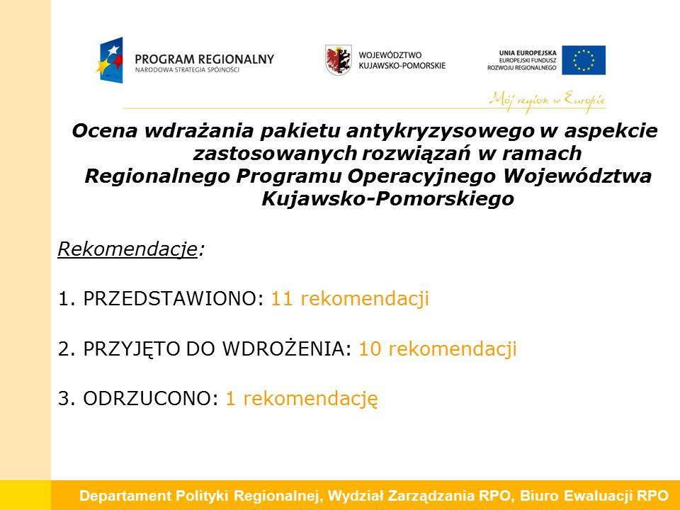 Departament Polityki Regionalnej, Wydział Zarządzania RPO, Biuro Ewaluacji RPO Ocena wdrażania pakietu antykryzysowego w aspekcie zastosowanych rozwiązań w ramach Regionalnego Programu Operacyjnego Województwa Kujawsko-Pomorskiego Rekomendacje: 1.