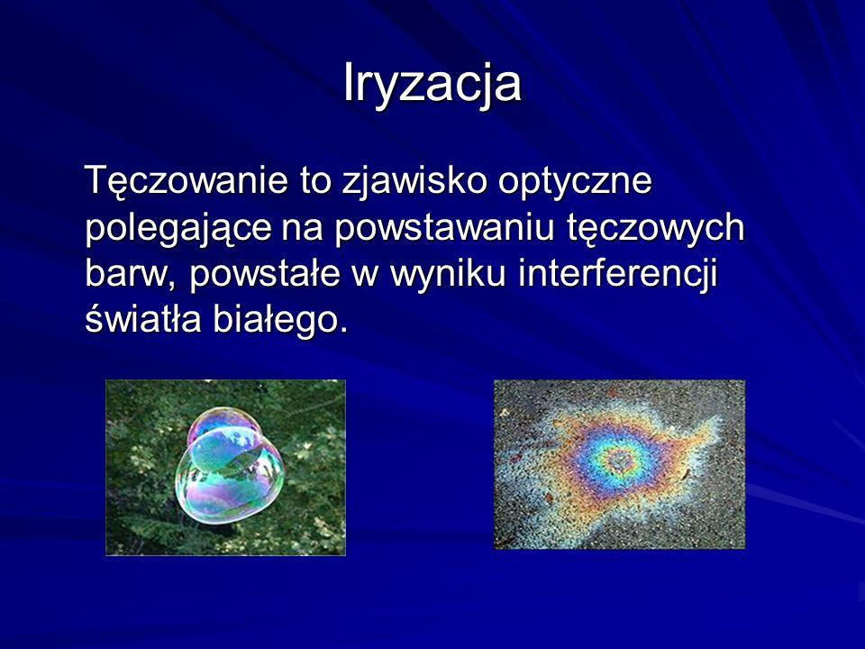 Iryzacja Tęczowanie to zjawisko optyczne polegające na powstawaniu tęczowych barw, powstałe w wyniku interferencji światła białego. Tęczowanie to zjaw