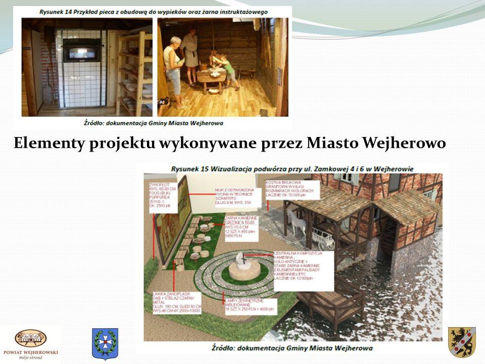 Elementy projektu wykonywane przez Miasto Wejherowo