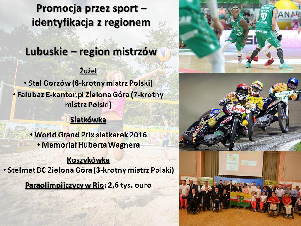 Promocja przez sport – identyfikacja z regionem Lubuskie – region mistrzów Żużel Stal Gorzów (8-krotny mistrz Polski) Falubaz E-kantor.pl Zielona Góra