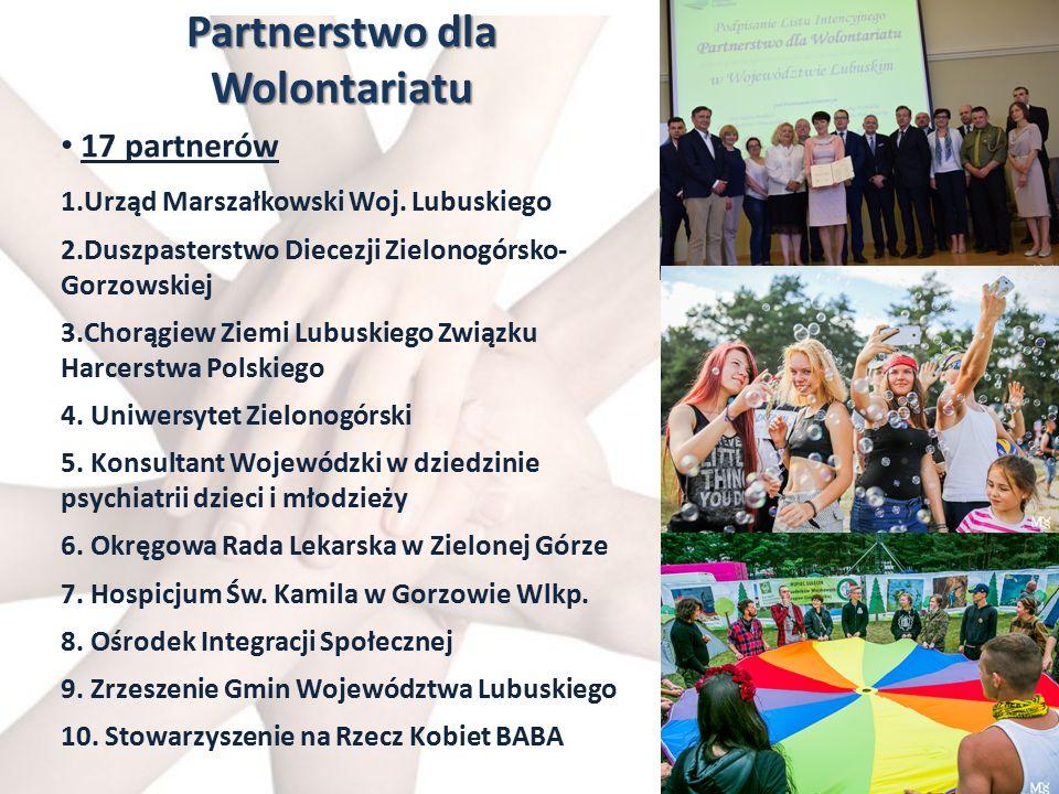 Partnerstwo dla Wolontariatu 17 partnerów 1.Urząd Marszałkowski Woj. Lubuskiego 2.Duszpasterstwo Diecezji Zielonogórsko- Gorzowskiej 3.Chorągiew Ziemi