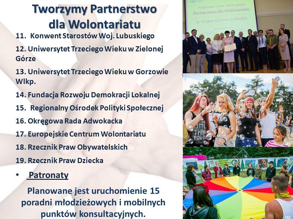 Tworzymy Partnerstwo dla Wolontariatu 11.Konwent Starostów Woj. Lubuskiego 12. Uniwersytet Trzeciego Wieku w Zielonej Górze 13. Uniwersytet Trzeciego