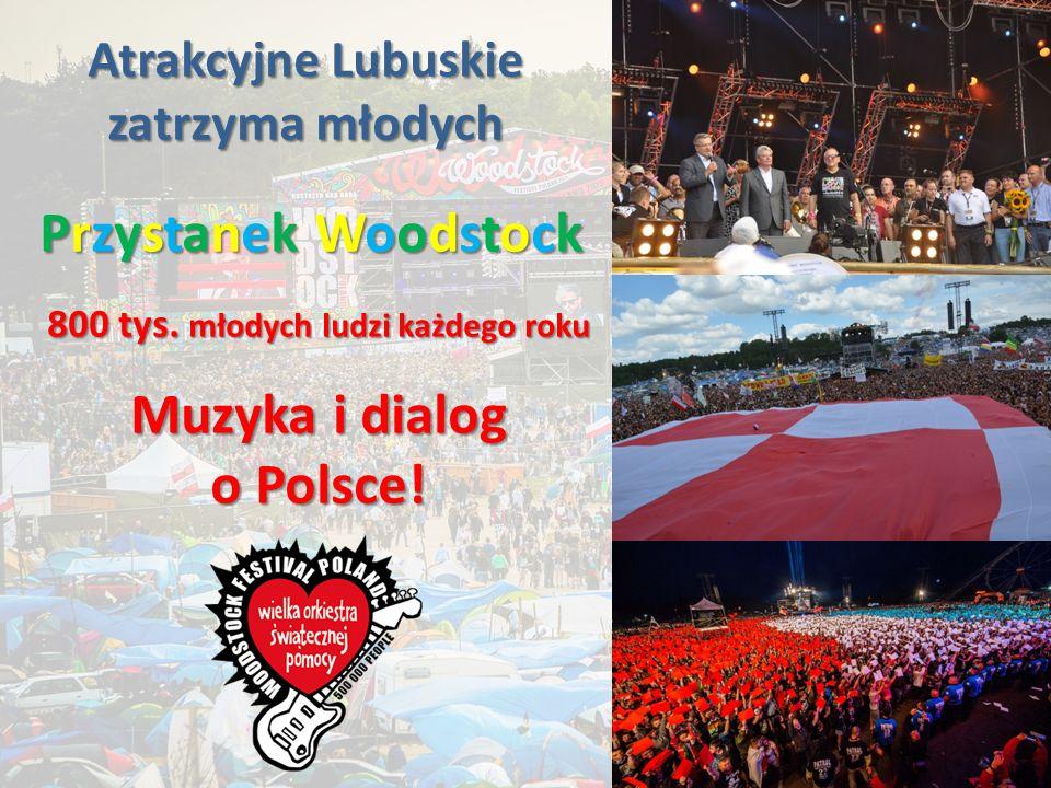 Atrakcyjne Lubuskie zatrzyma młodych Przystanek Woodstock 800 tys. młodych ludzi każdego roku Muzyka i dialog o Polsce!