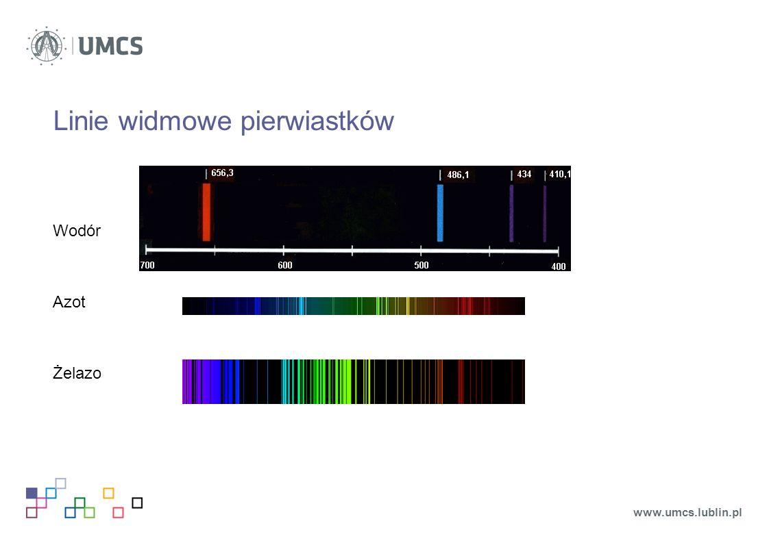 Linie widmowe pierwiastków Wodór Azot Żelazo www.umcs.lublin.pl
