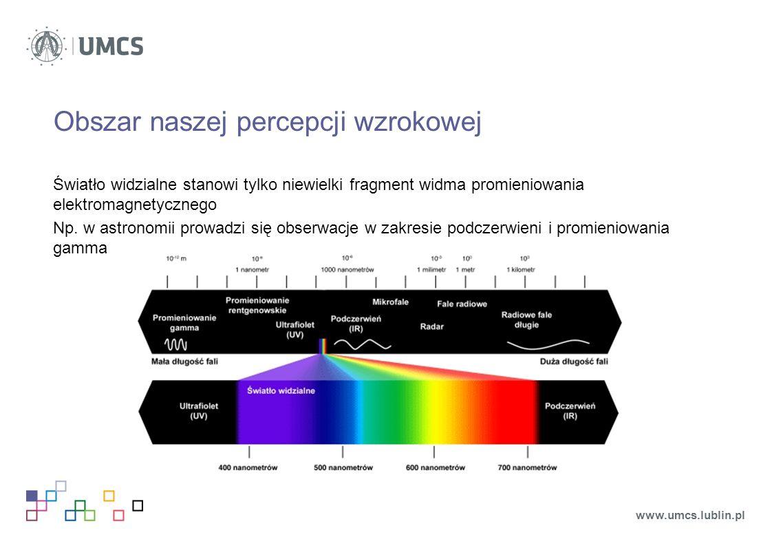 Obszar naszej percepcji wzrokowej Światło widzialne stanowi tylko niewielki fragment widma promieniowania elektromagnetycznego Np.