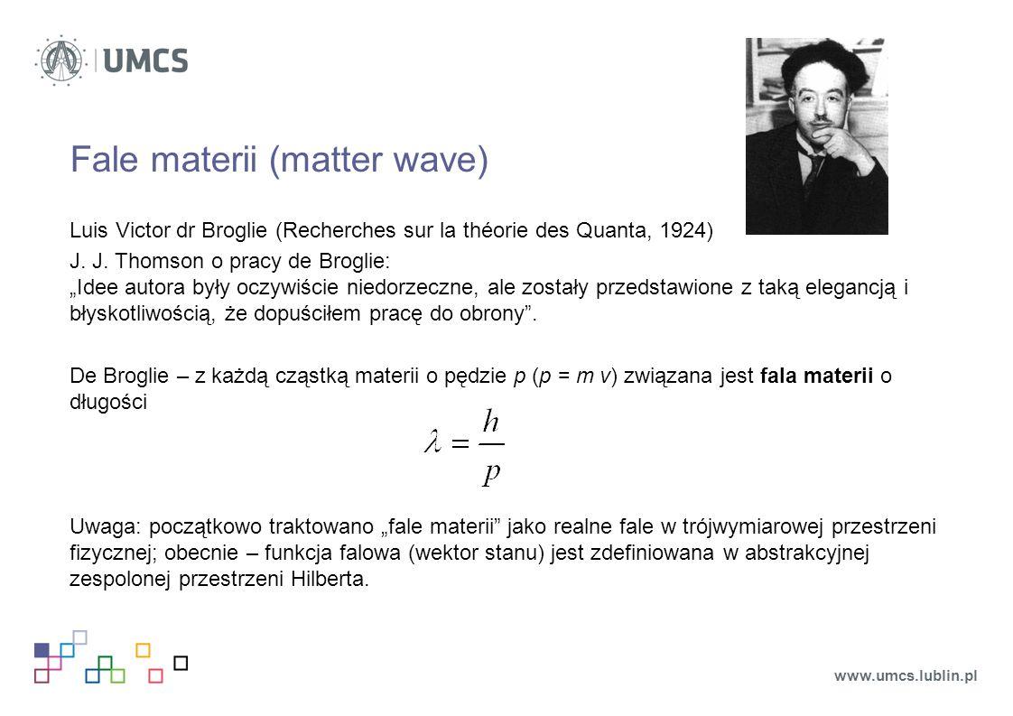 Fale materii (matter wave) Luis Victor dr Broglie (Recherches sur la théorie des Quanta, 1924) J.