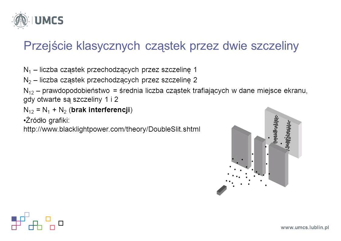Przejście klasycznych cząstek przez dwie szczeliny N 1 – liczba cząstek przechodzących przez szczelinę 1 N 2 – liczba cząstek przechodzących przez szczelinę 2 N 12 – prawdopodobieństwo = średnia liczba cząstek trafiających w dane miejsce ekranu, gdy otwarte są szczeliny 1 i 2 N 12 = N 1 + N 2 (brak interferencji) Źródło grafiki: http://www.blacklightpower.com/theory/DoubleSlit.shtml www.umcs.lublin.pl