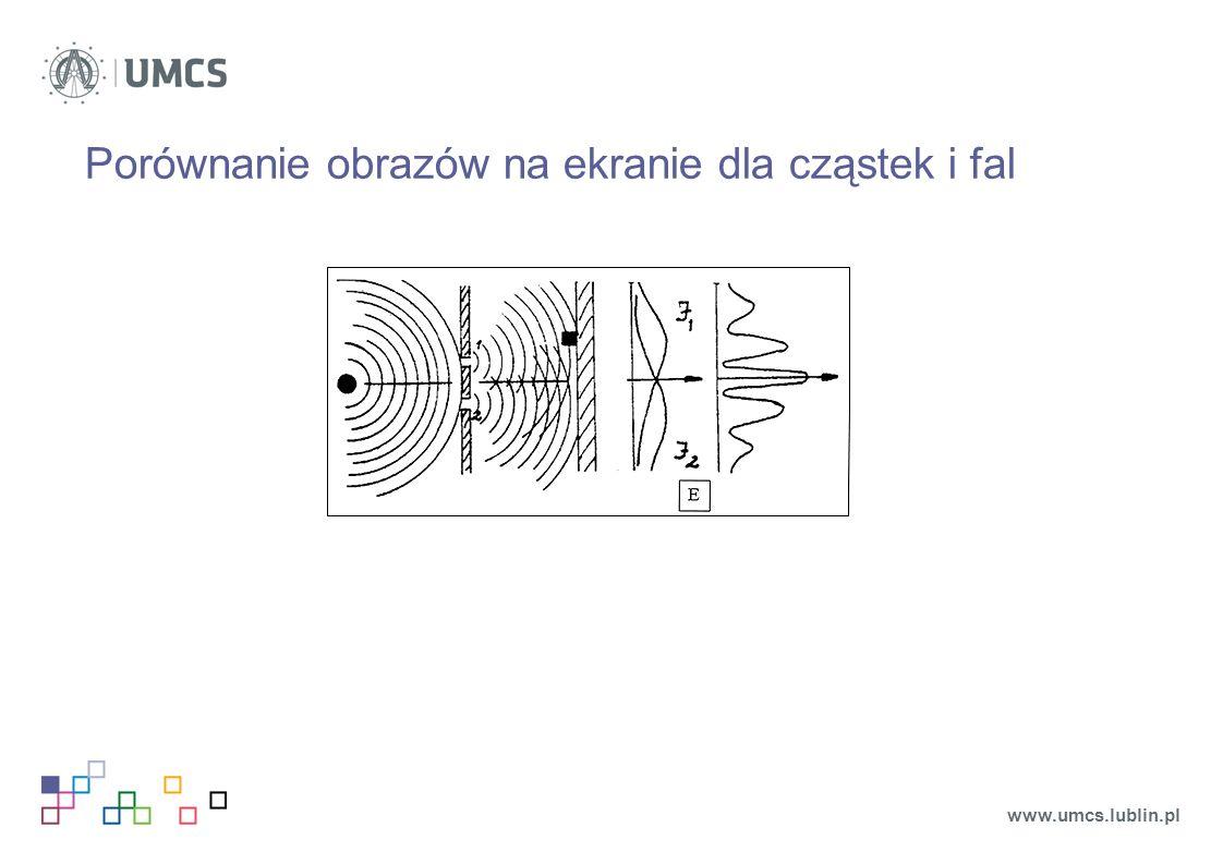 Porównanie obrazów na ekranie dla cząstek i fal www.umcs.lublin.pl
