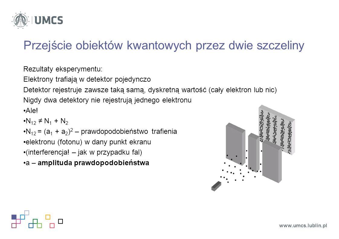 Przejście obiektów kwantowych przez dwie szczeliny Rezultaty eksperymentu: Elektrony trafiają w detektor pojedynczo Detektor rejestruje zawsze taką samą, dyskretną wartość (cały elektron lub nic) Nigdy dwa detektory nie rejestrują jednego elektronu Ale.