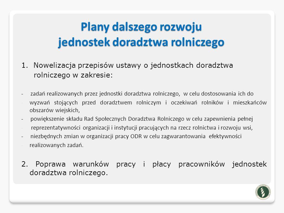 Plany dalszego rozwoju jednostek doradztwa rolniczego 1.