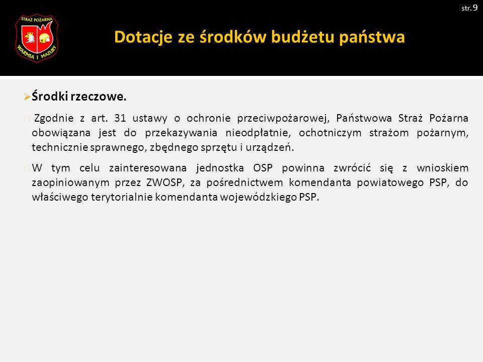 Dodatkowe formy finansowania str.