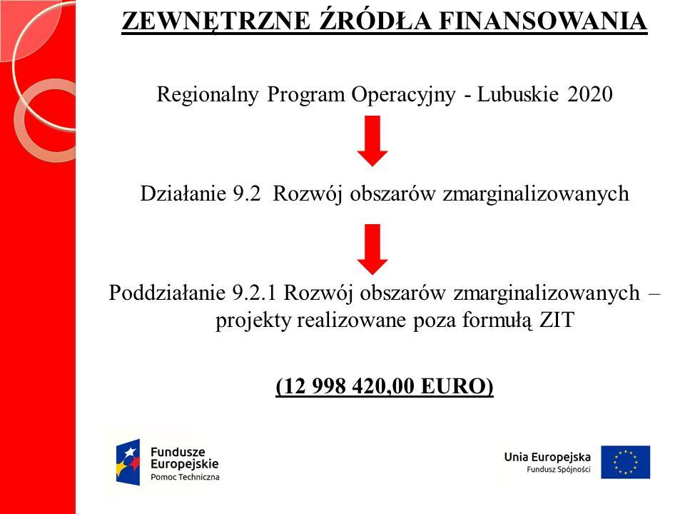 ZEWNĘTRZNE ŹRÓDŁA FINANSOWANIA Regionalny Program Operacyjny - Lubuskie 2020 Działanie 9.2 Rozwój obszarów zmarginalizowanych Poddziałanie 9.2.1 Rozwój obszarów zmarginalizowanych – projekty realizowane poza formułą ZIT (12 998 420,00 EURO)