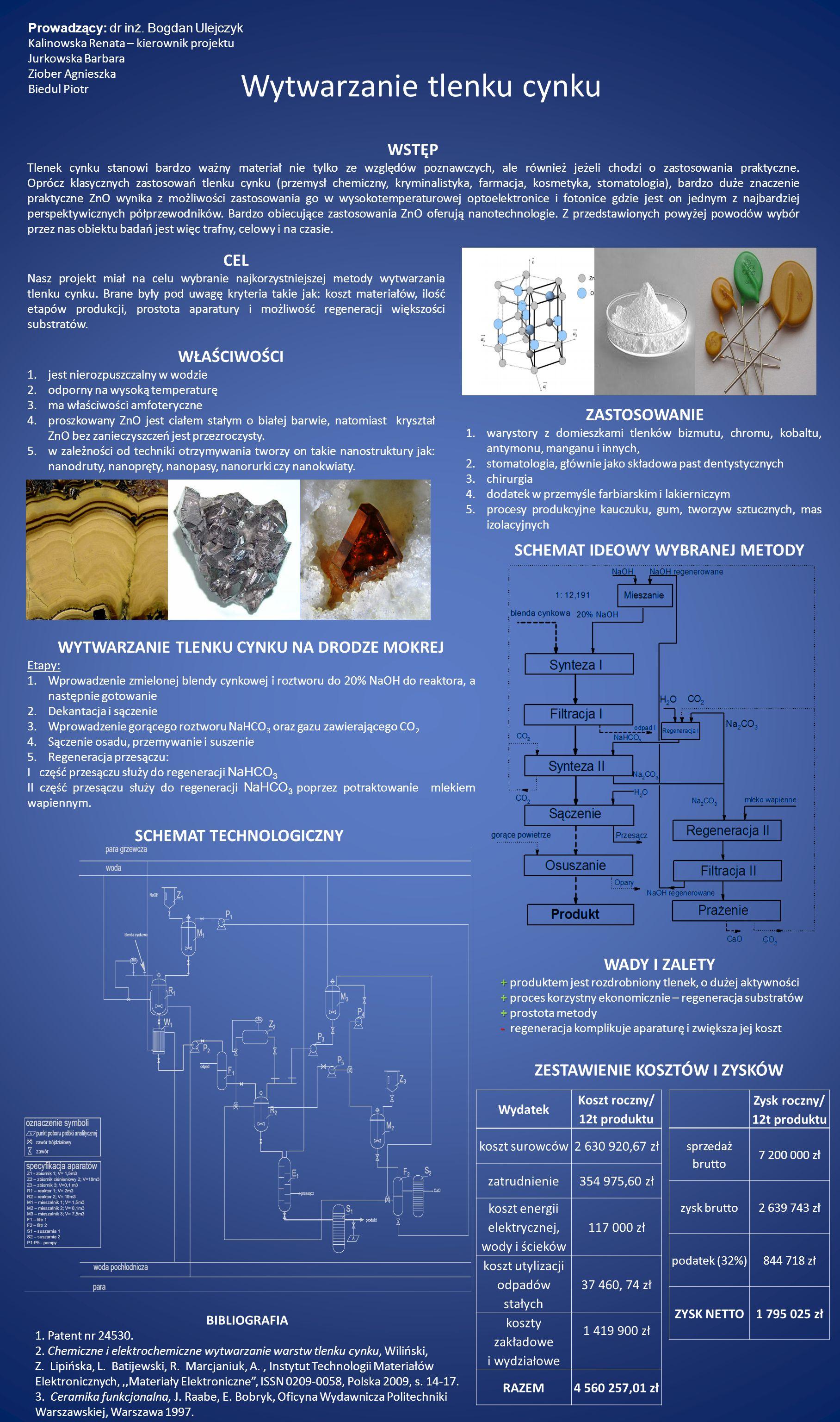 Wytwarzanie tlenku cynku WSTĘP Tlenek cynku stanowi bardzo ważny materiał nie tylko ze względów poznawczych, ale również jeżeli chodzi o zastosowania