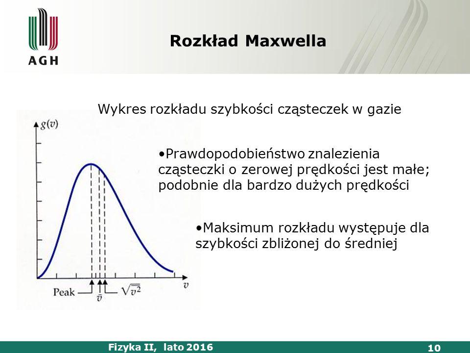 Fizyka II, lato 2016 10 Wykres rozkładu szybkości cząsteczek w gazie Prawdopodobieństwo znalezienia cząsteczki o zerowej prędkości jest małe; podobnie dla bardzo dużych prędkości Maksimum rozkładu występuje dla szybkości zbliżonej do średniej Rozkład Maxwella