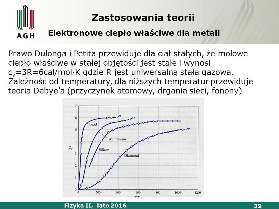 Fizyka II, lato 2016 39 Zastosowania teorii Elektronowe ciepło właściwe dla metali Prawo Dulonga i Petita przewiduje dla ciał stałych, że molowe ciepło właściwe w stałej objętości jest stałe i wynosi c v =3R=6cal/mol·K gdzie R jest uniwersalną stałą gazową.