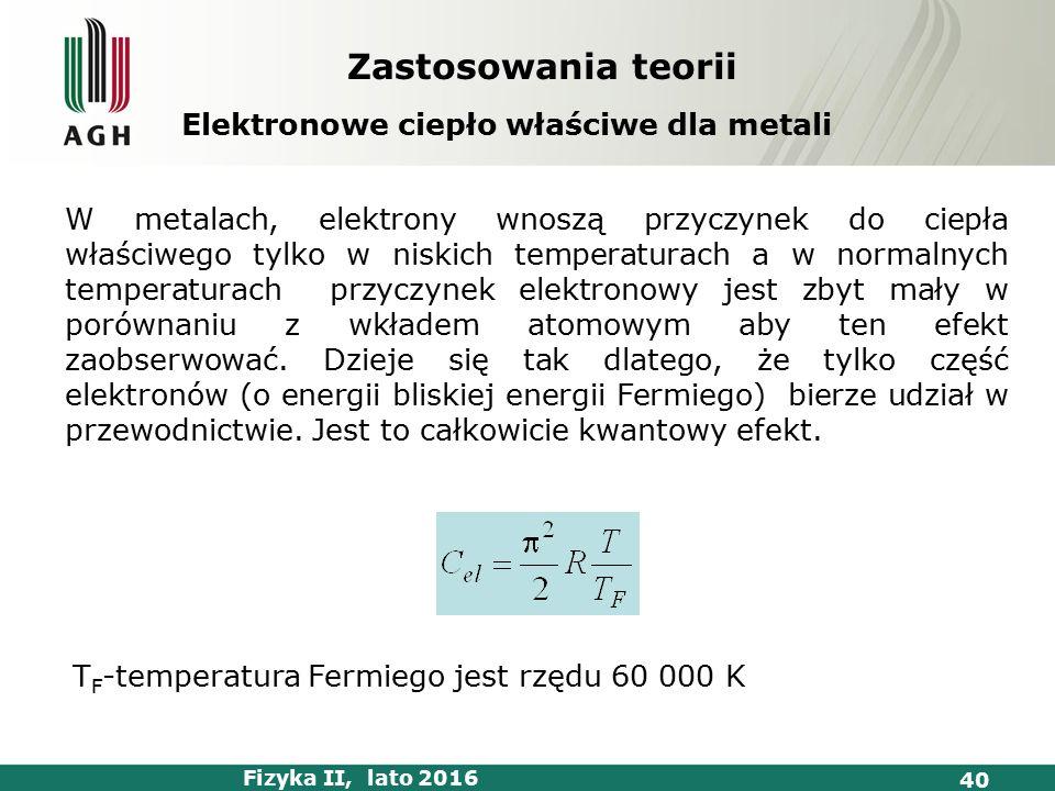 Fizyka II, lato 2016 40 Zastosowania teorii Elektronowe ciepło właściwe dla metali W metalach, elektrony wnoszą przyczynek do ciepła właściwego tylko w niskich temperaturach a w normalnych temperaturach przyczynek elektronowy jest zbyt mały w porównaniu z wkładem atomowym aby ten efekt zaobserwować.