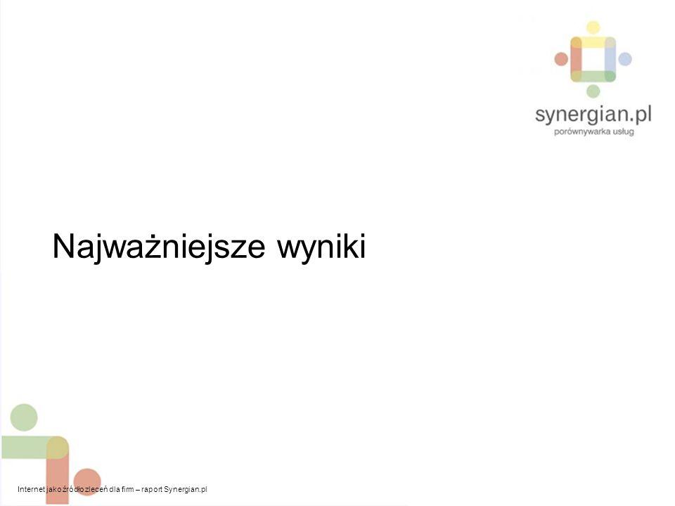 Najważniejsze wyniki Internet jako źródło zleceń dla firm – raport Synergian.pl
