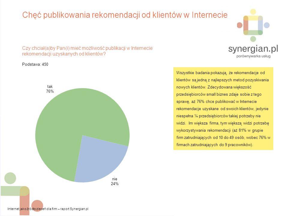 Podstawa: 107, firmy nie chcych publikowania rekomendacji Przyczyny braku chęci publkowania w Internecie rekomendacji Dlaczego nie chciał(a)by Pan(i) mieć możliwość publikacji w Internecie rekomendacji uzyskanych od klientów.