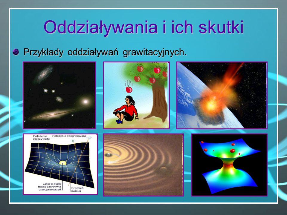 Oddziaływania i ich skutki Przykłady oddziaływań grawitacyjnych.