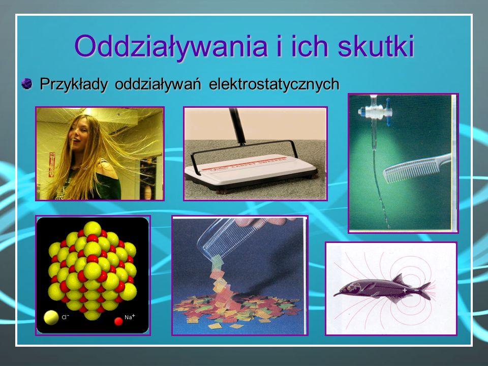 Oddziaływania i ich skutki Przykłady oddziaływań elektrostatycznych
