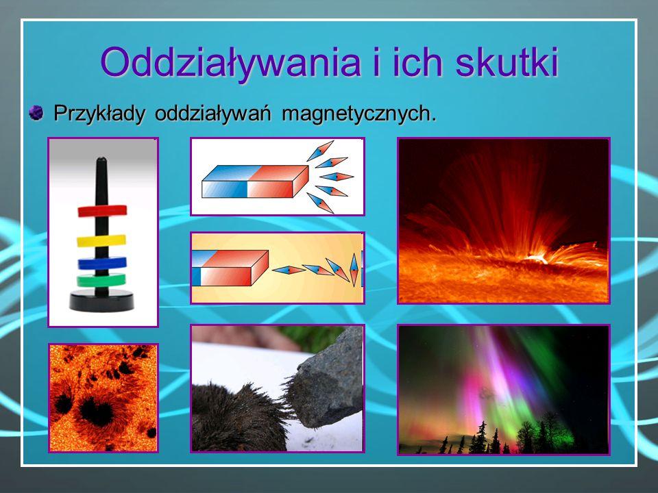 Oddziaływania i ich skutki Przykłady oddziaływań magnetycznych.