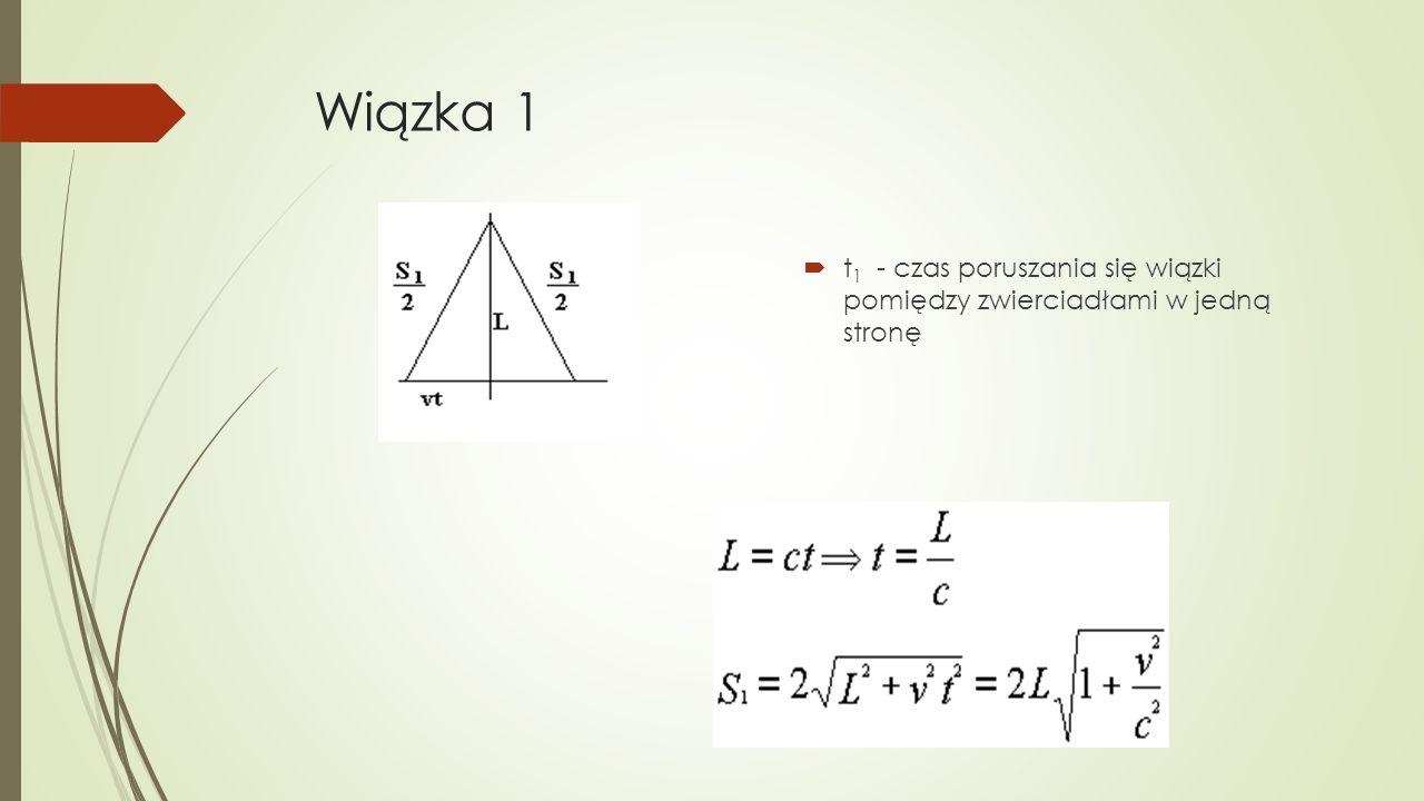 Wiązka 1  t 1 - czas poruszania się wiązki pomiędzy zwierciadłami w jedną stronę