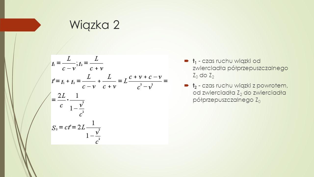 Wiązka 2  t 1 - czas ruchu wiązki od zwierciadła półprzepuszczalnego Z 0 do Z 2  t 2 - czas ruchu wiązki z powrotem, od zwierciadła Z 2 do zwierciadła półprzepuszczalnego Z 0
