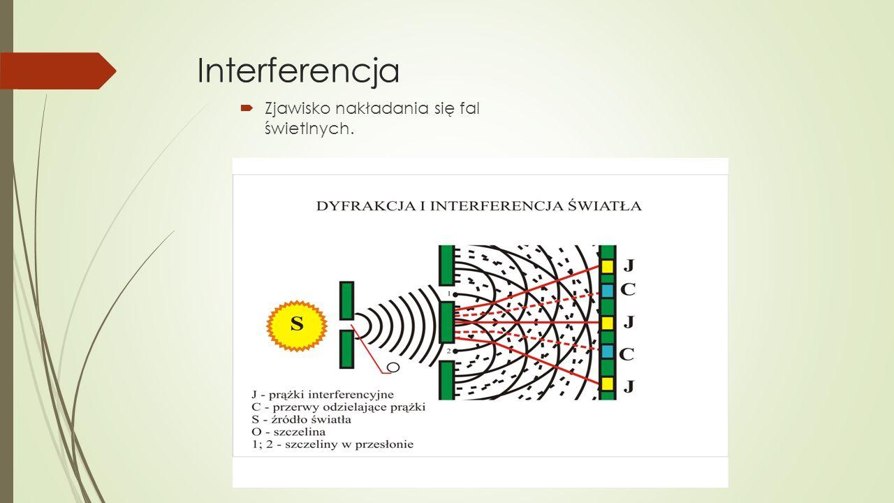 Interferencja  Zjawisko nakładania się fal świetlnych.