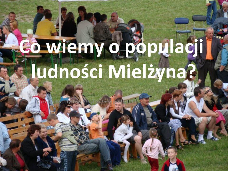 Kliknij, aby edytować styl wzorca podtytułu Co wiemy o populacji ludności Mielżyna?