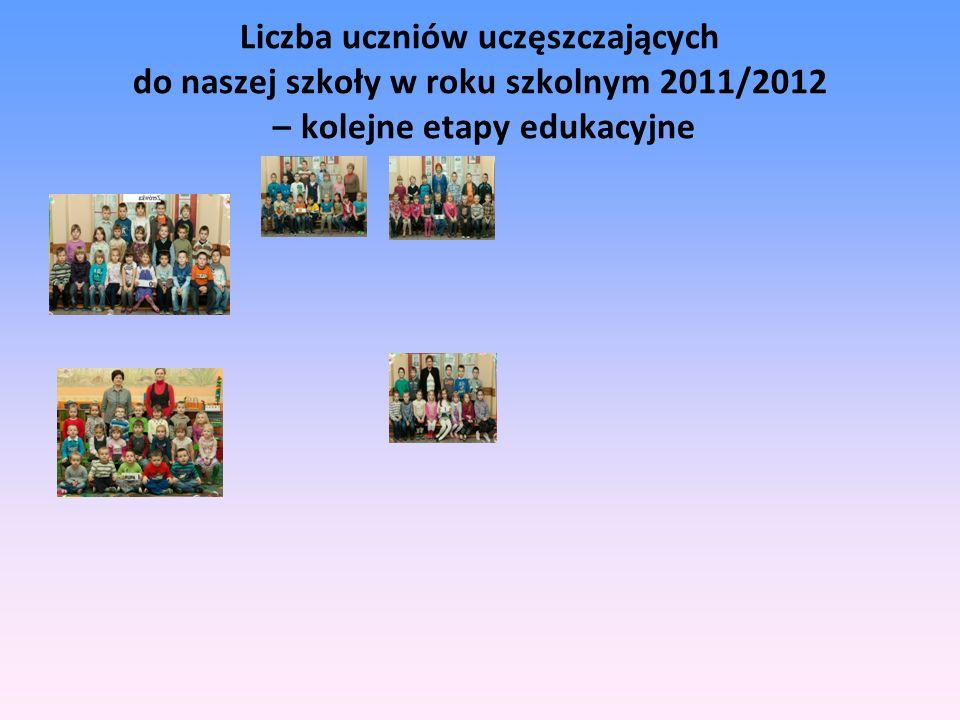 Liczba uczniów uczęszczających do naszej szkoły w roku szkolnym 2011/2012 – kolejne etapy edukacyjne